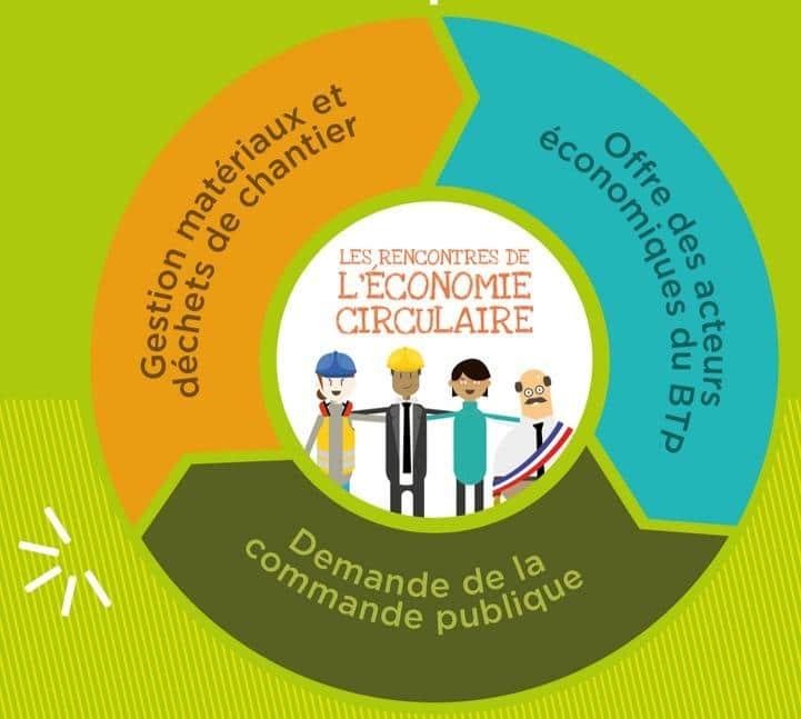 En téléchargement gratuit : les nouveaux outils pour booster l'économie circulaire dans la commande publique